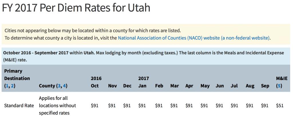 Per Diem Rates Utah 2017